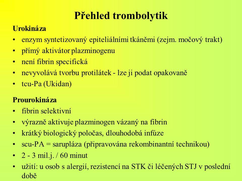Přehled trombolytik Urokináza enzym syntetizovaný epiteliálními tkáněmi (zejm. močový trakt) přímý aktivátor plazminogenu není fibrin specifická nevyv