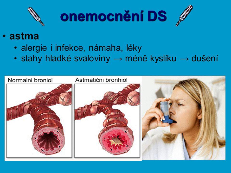 onemocnění DS astma alergie i infekce, námaha, léky stahy hladké svaloviny → méně kyslíku → dušení