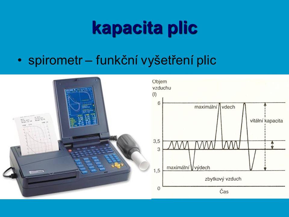 kapacita plic spirometr – funkční vyšetření plic