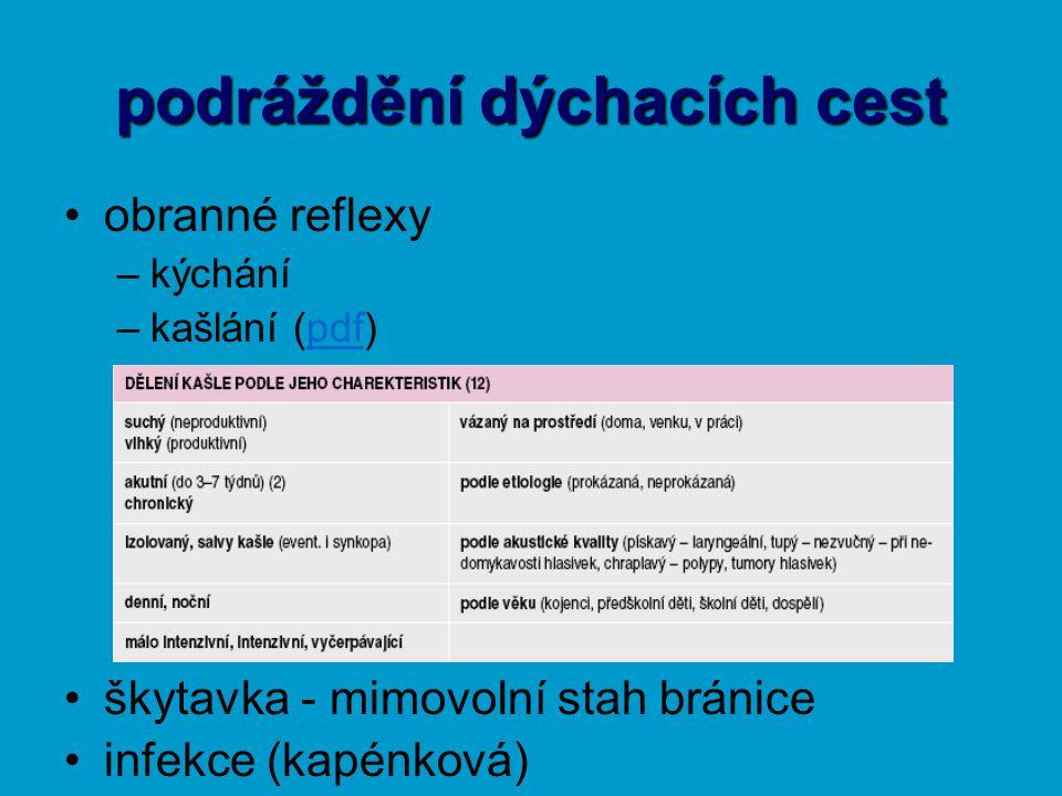 podráždění dýchacích cest obranné reflexy –kýchání –kašlání (pdf)pdf škytavka - mimovolní stah bránice infekce (kapénková)
