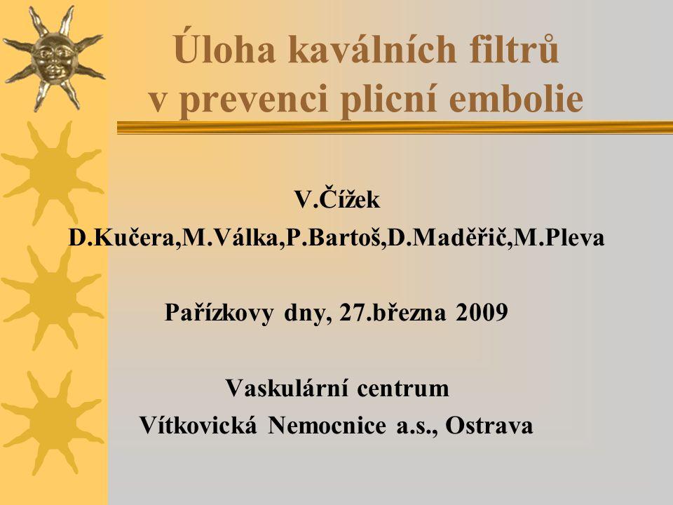 Úloha kaválních filtrů v prevenci plicní embolie V.Čížek D.Kučera,M.Válka,P.Bartoš,D.Maděřič,M.Pleva Pařízkovy dny, 27.března 2009 Vaskulární centrum