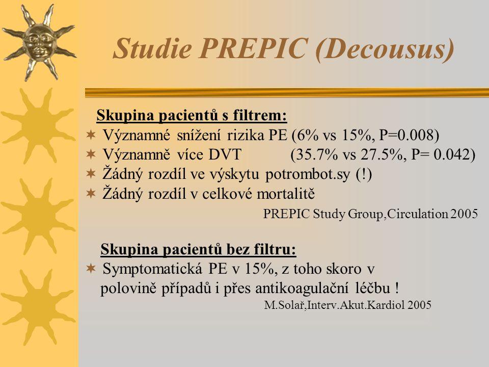 Studie PREPIC (Decousus) Skupina pacientů s filtrem:  Významné snížení rizika PE (6% vs 15%, P=0.008)  Významně více DVT (35.7% vs 27.5%, P= 0.042)  Žádný rozdíl ve výskytu potrombot.sy (!)  Žádný rozdíl v celkové mortalitě PREPIC Study Group,Circulation 2005 Skupina pacientů bez filtru:  Symptomatická PE v 15%, z toho skoro v polovině případů i přes antikoagulační léčbu .