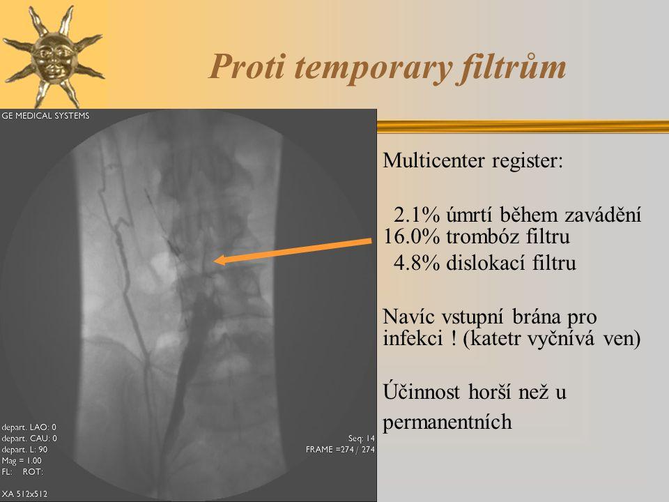 Proti temporary filtrům Multicenter register: 2.1% úmrtí během zavádění 16.0% trombóz filtru 4.8% dislokací filtru Navíc vstupní brána pro infekci .