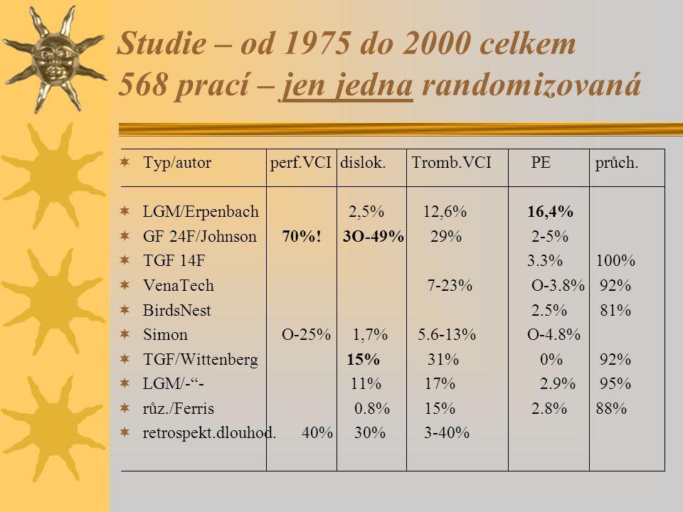 Studie – od 1975 do 2000 celkem 568 prací – jen jedna randomizovaná  Typ/autor perf.VCI dislok. Tromb.VCI PE průch.  LGM/Erpenbach 2,5% 12,6% 16,4%