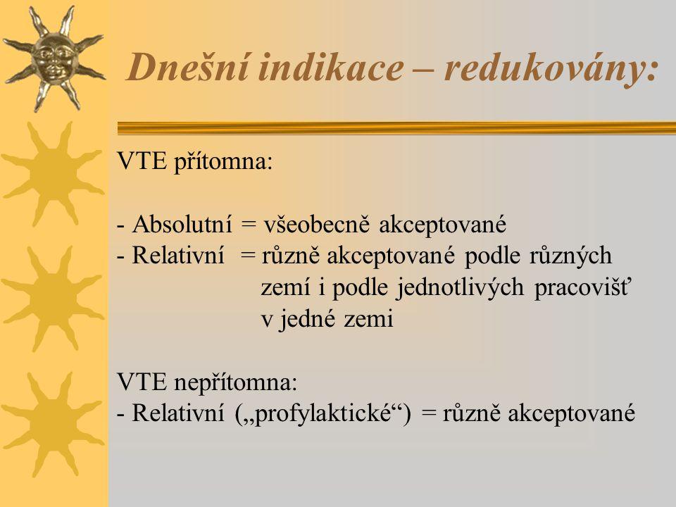 Dnešní indikace – redukovány: VTE přítomna: - Absolutní = všeobecně akceptované - Relativní = různě akceptované podle různých zemí i podle jednotlivýc