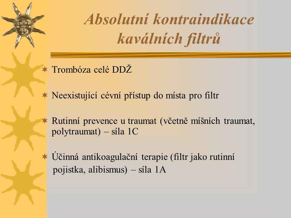 Absolutní kontraindikace kaválních filtrů  Trombóza celé DDŽ  Neexistující cévní přístup do místa pro filtr  Rutinní prevence u traumat (včetně míšních traumat, polytraumat) – síla 1C  Účinná antikoagulační terapie (filtr jako rutinní pojistka, alibismus) – síla 1A
