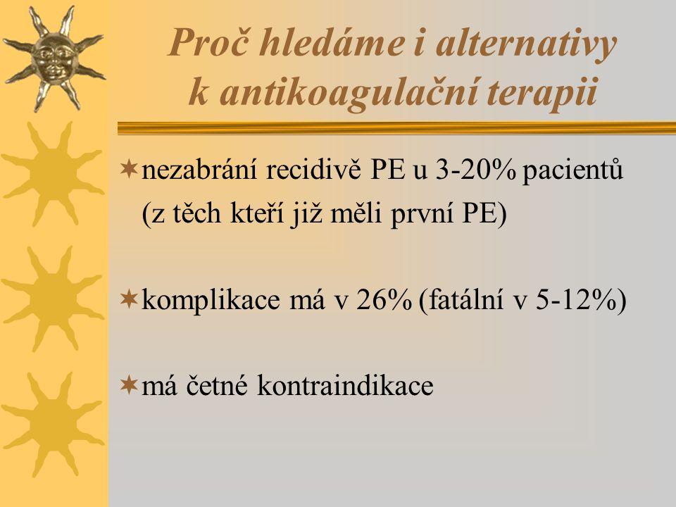 Proč hledáme i alternativy k antikoagulační terapii  nezabrání recidivě PE u 3-20% pacientů (z těch kteří již měli první PE)  komplikace má v 26% (fatální v 5-12%)  má četné kontraindikace