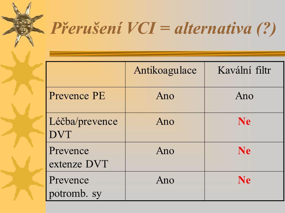 Přerušení VCI = alternativa (?) AntikoagulaceKavální filtr Prevence PEAno Léčba/prevence DVT AnoNe Prevence extenze DVT AnoNe Prevence potromb.