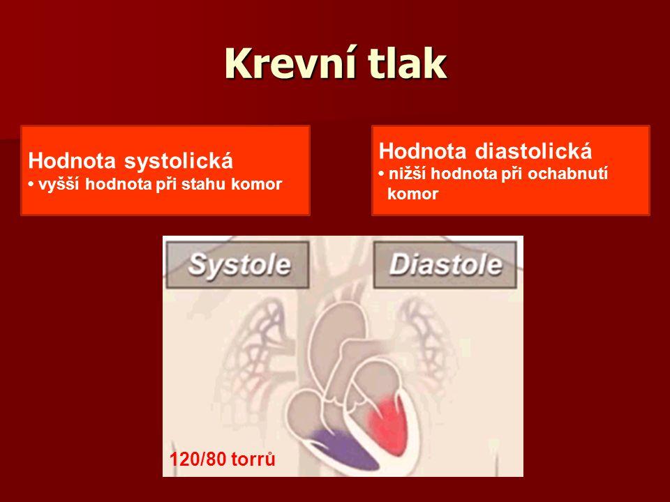 Krevní tlak Hodnota systolická vyšší hodnota při stahu komor Hodnota diastolická nižší hodnota při ochabnutí komor 120/80 torrů