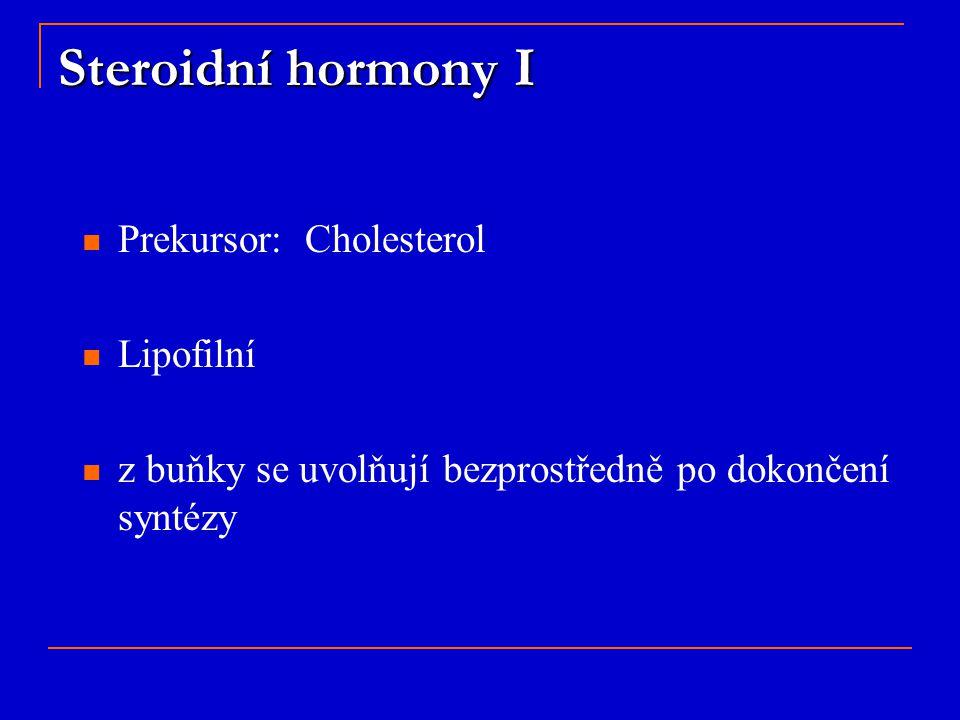 Steroidní hormony I Prekursor: Cholesterol Lipofilní z buňky se uvolňují bezprostředně po dokončení syntézy