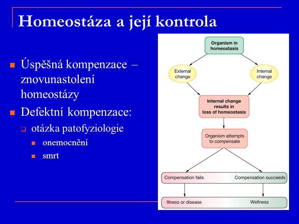 Homeostáza a její kontrola Úspěšná kompenzace – znovunastolení homeostázy Defektní kompenzace:  otázka patofyziologie onemocnění smrt