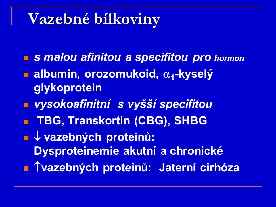 Vazebné bílkoviny s malou afinitou a specifitou pro hormon albumin, orozomukoid,  1 -kyselý glykoprotein vysokoafinitní s vyšší specifitou TBG, Trans