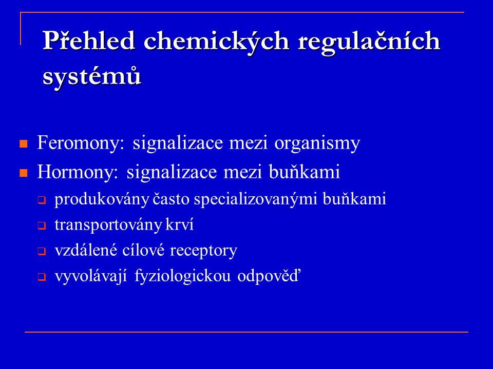 Přehled chemických regulačních systémů Feromony: signalizace mezi organismy Hormony: signalizace mezi buňkami  produkovány často specializovanými buň
