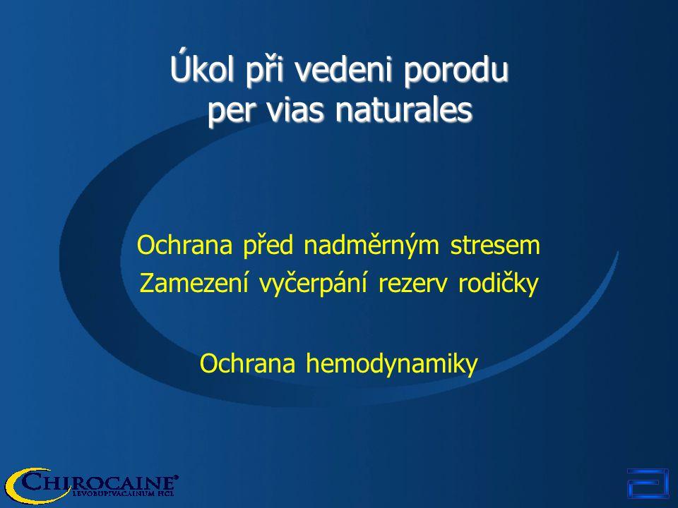 Úkol při vedeni porodu per vias naturales Ochrana před nadměrným stresem Zamezení vyčerpání rezerv rodičky Ochrana hemodynamiky
