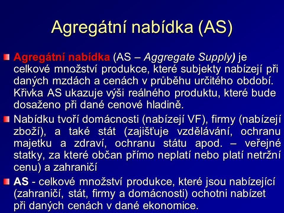 Agregátní nabídka (AS) Agregátní nabídka (AS – Aggregate Supply) je celkové množství produkce, které subjekty nabízejí při daných mzdách a cenách v průběhu určitého období.