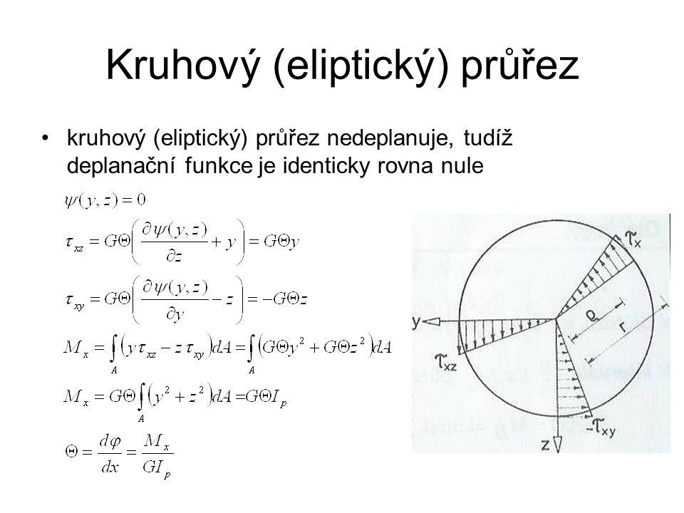 Kruhový (eliptický) průřez kruhový (eliptický) průřez nedeplanuje, tudíž deplanační funkce je identicky rovna nule