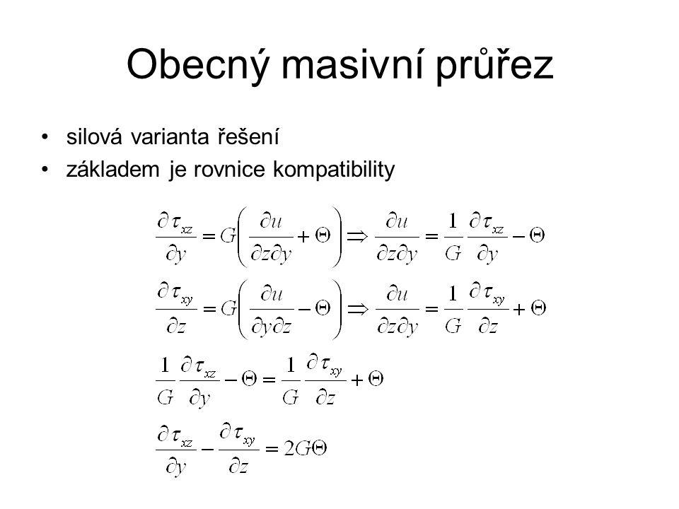 Obecný masivní průřez silová varianta řešení základem je rovnice kompatibility