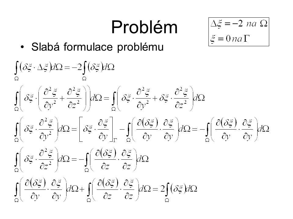 Problém Slabá formulace problému