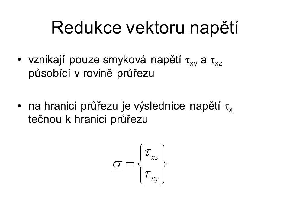 Redukce vektoru napětí vznikají pouze smyková napětí  xy a  xz působící v rovině průřezu na hranici průřezu je výslednice napětí  x tečnou k hranic