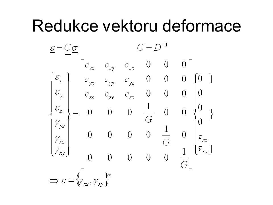 Redukce vektoru deformace