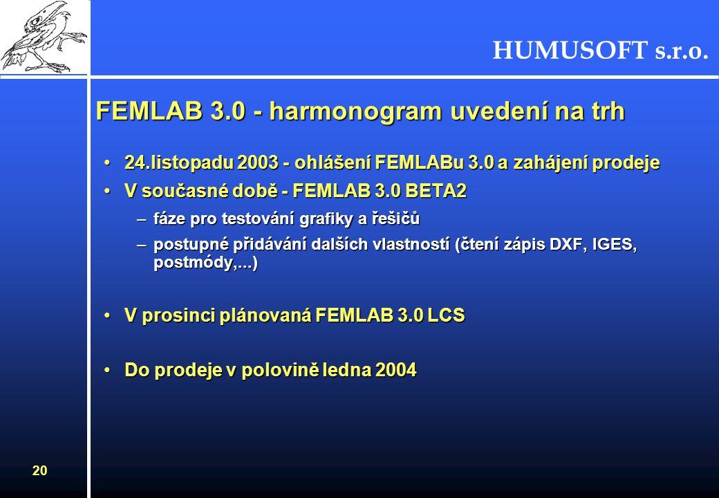 HUMUSOFT s.r.o. 20 24.listopadu 2003 - ohlášení FEMLABu 3.0 a zahájení prodeje24.listopadu 2003 - ohlášení FEMLABu 3.0 a zahájení prodeje V současné d
