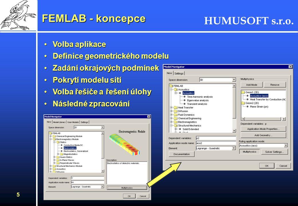 HUMUSOFT s.r.o. 5 Volba aplikaceVolba aplikace Definice geometrického modeluDefinice geometrického modelu Zadání okrajových podmínekZadání okrajových