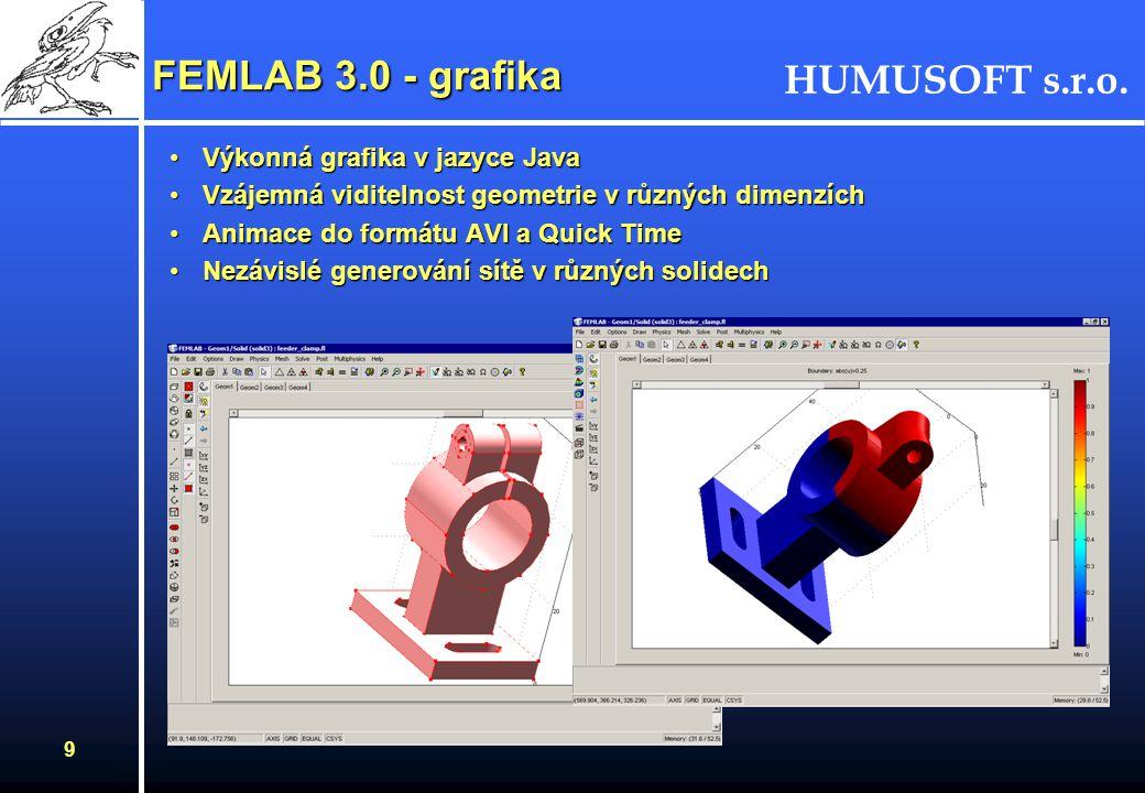 HUMUSOFT s.r.o. 9 FEMLAB 3.0 - grafika Výkonná grafika v jazyce JavaVýkonná grafika v jazyce Java Vzájemná viditelnost geometrie v různých dimenzíchVz