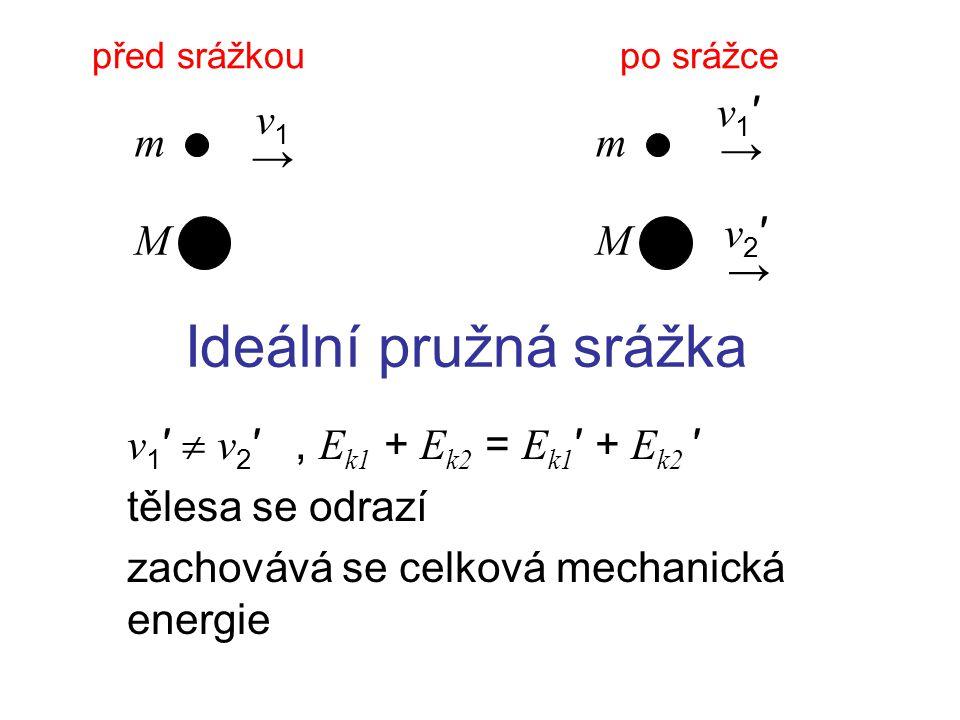 Ideální pružná srážka Určete výsledné rychlosti v 1 ' a v 2 ' střely a terče Speciální případy Těžká střela, lehký terč m = 1000 M
