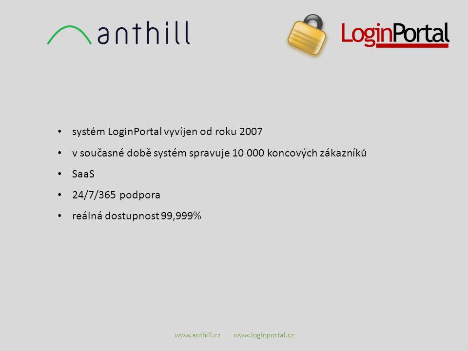 www.anthill.cz www.loginportal.cz systém LoginPortal vyvíjen od roku 2007 v současné době systém spravuje 10 000 koncových zákazníků SaaS 24/7/365 pod