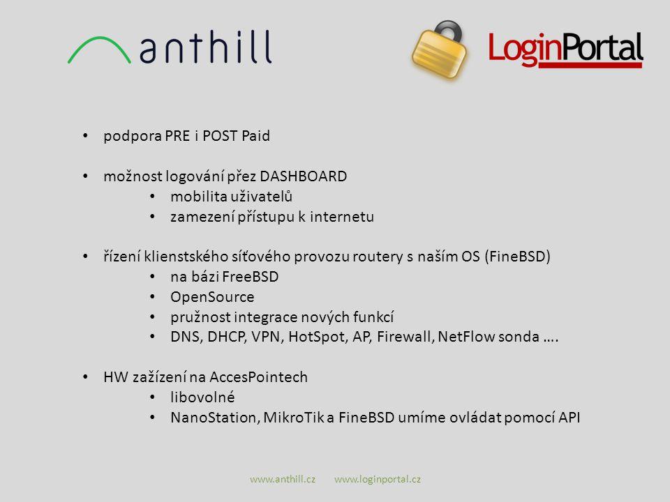 www.anthill.cz www.loginportal.cz podpora PRE i POST Paid možnost logování přez DASHBOARD mobilita uživatelů zamezení přístupu k internetu řízení klie