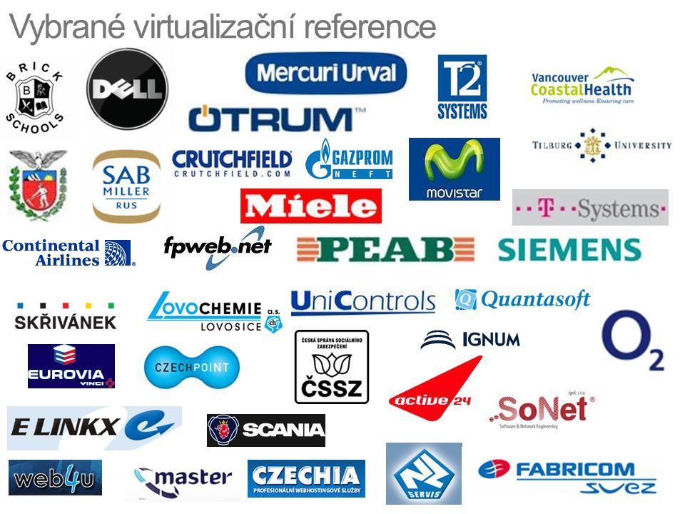 Vybrané virtualizační reference