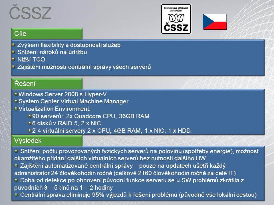 ČSSZ Zvýšení flexibility a dostupnosti služeb Snížení nároků na údržbu Nižší TCO Zajištění možnosti centrální správy všech serverů Zvýšení flexibility a dostupnosti služeb Snížení nároků na údržbu Nižší TCO Zajištění možnosti centrální správy všech serverů Cíle Windows Server 2008 s Hyper-V System Center Virtual Machine Manager Virtualization Environment: 90 serverů: 2x Quadcore CPU, 36GB RAM 6 disků v RAID 5, 2 x NIC 2-4 virtuální servery 2 x CPU, 4GB RAM, 1 x NIC, 1 x HDD Windows Server 2008 s Hyper-V System Center Virtual Machine Manager Virtualization Environment: 90 serverů: 2x Quadcore CPU, 36GB RAM 6 disků v RAID 5, 2 x NIC 2-4 virtuální servery 2 x CPU, 4GB RAM, 1 x NIC, 1 x HDD Řešení Snížení počtu provozovaných fyzických serverů na polovinu (spotřeby energie), možnost okamžitého přidání dalších virtuálních serverů bez nutnosti dalšího HW Zajištění automatizované centrální správy – pouze na updatech ušetří každý administrator 24 člověkohodin ročně (celkově 2160 člověkohodin ročně za celé IT) Doba od detekce po obnovení původní funkce serveru se u SW problémů zkrátila z původních 3 – 5 dnů na 1 – 2 hodiny Centrální správa eliminuje 95% výjezdů k řešení problémů (původně vše lokální cestou) Snížení počtu provozovaných fyzických serverů na polovinu (spotřeby energie), možnost okamžitého přidání dalších virtuálních serverů bez nutnosti dalšího HW Zajištění automatizované centrální správy – pouze na updatech ušetří každý administrator 24 člověkohodin ročně (celkově 2160 člověkohodin ročně za celé IT) Doba od detekce po obnovení původní funkce serveru se u SW problémů zkrátila z původních 3 – 5 dnů na 1 – 2 hodiny Centrální správa eliminuje 95% výjezdů k řešení problémů (původně vše lokální cestou) Výsledek