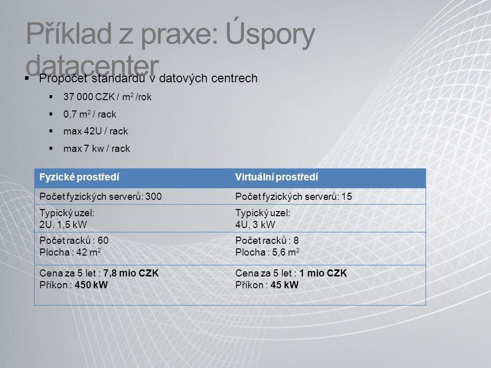 Příklad z praxe: Úspory datacenter  Propočet standardů v datových centrech  37 000 CZK / m 2 /rok  0,7 m 2 / rack  max 42U / rack  max 7 kw / rack Fyzické prostředíVirtuální prostředí Počet fyzických serverů: 300Počet fyzických serverů: 15 Typický uzel: 2U, 1,5 kW Typický uzel: 4U, 3 kW Počet racků : 60 Plocha : 42 m 2 Počet racků : 8 Plocha : 5,6 m 2 Cena za 5 let : 7,8 mio CZK Příkon : 450 kW Cena za 5 let : 1 mio CZK Příkon : 45 kW