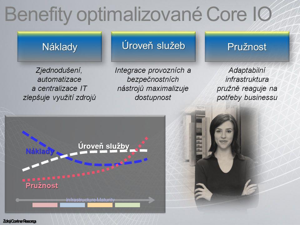 Benefity optimalizované Core IO NákladyNáklady Zjednodušení, automatizace a centralizace IT zlepšuje využití zdrojů Úroveň služeb Integrace provozních