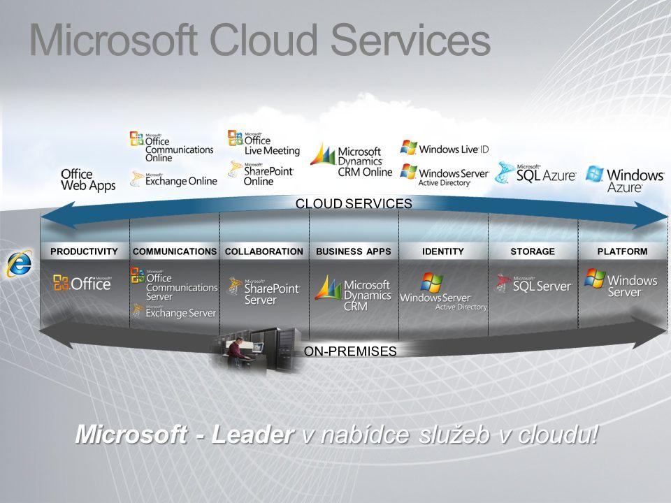 Microsoft Cloud Services Microsoft - Leader v nabídce služeb v cloudu!