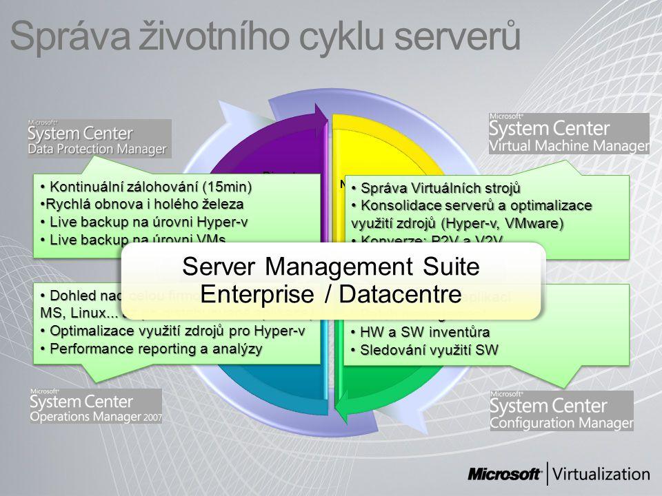 Service Manager: Integration Portal Forms Data Warehouse Workflows Configuration Management DB Work Items Configuration Items Knowledge Problem Change Incident Asset Compliance & Risk