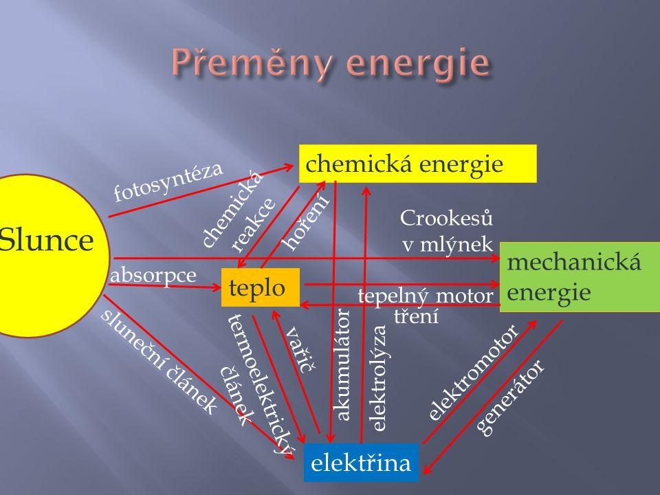 teplo elektřina chemická energie mechanická energie absorpce Crookesů v mlýnek tepelný motor tření vařič termoelektrický článek chemická reakce hoření