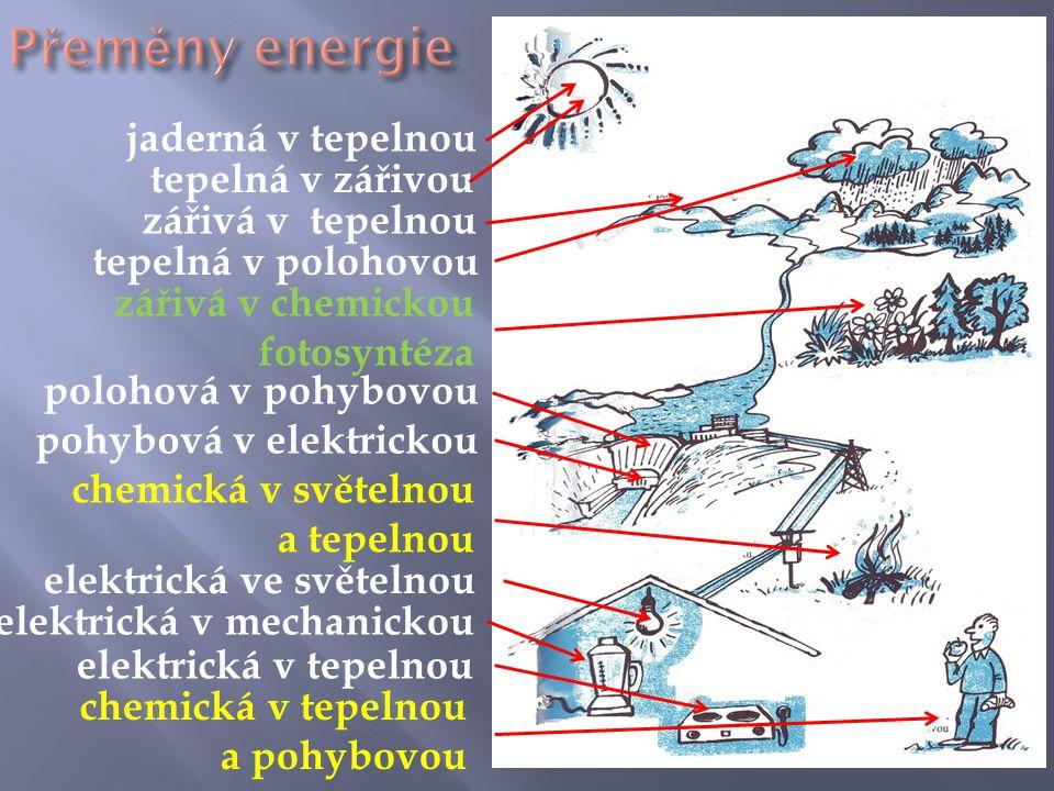 jaderná v tepelnou tepelná v zářivou zářivá v tepelnou tepelná v polohovou polohová v pohybovou pohybová v elektrickou elektrická ve světelnou elektri