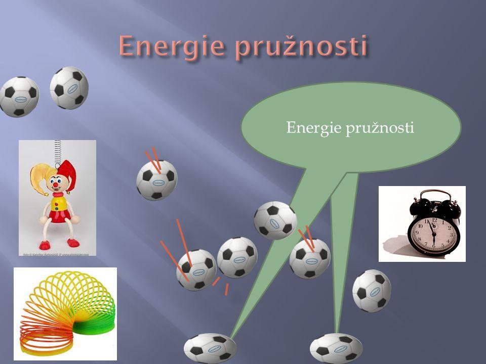 Energie pružnosti