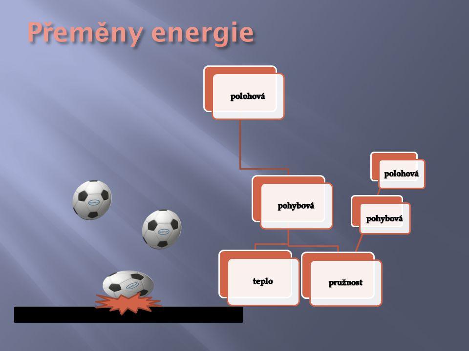 tepelná chemická jaderná vnitřní energie