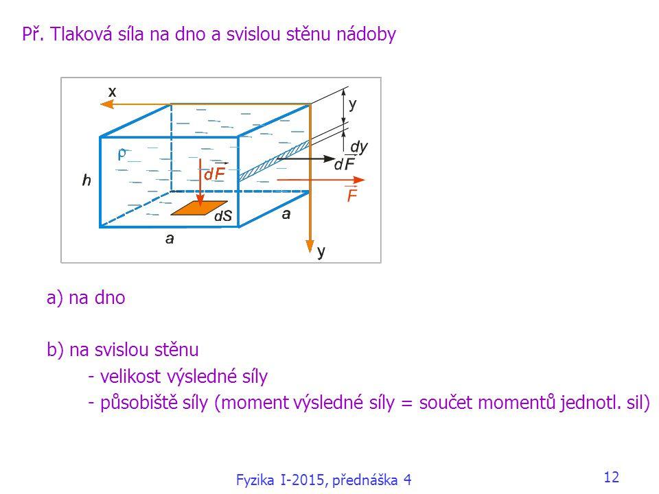 Př. Tlaková síla na dno a svislou stěnu nádoby a) na dno b) na svislou stěnu - velikost výsledné síly - působiště síly (moment výsledné síly = součet