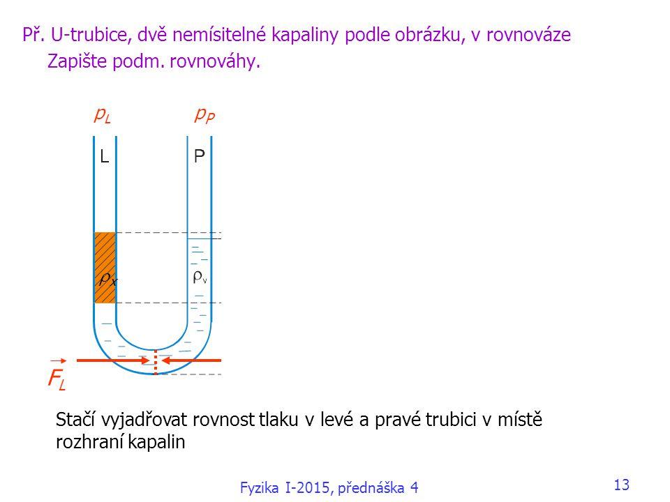 Př. U-trubice, dvě nemísitelné kapaliny podle obrázku, v rovnováze Zapište podm. rovnováhy. FLFL FPFP pLpL pPpP xx Stačí vyjadřovat rovnost tlaku v