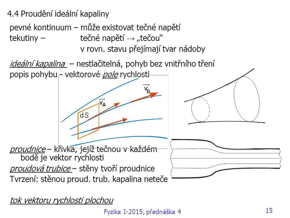 """4.4 Proudění ideální kapaliny pevné kontinuum – může existovat tečné napětí tekutiny – tečné napětí → """"tečou"""" v rovn. stavu přejímají tvar nádoby ideá"""