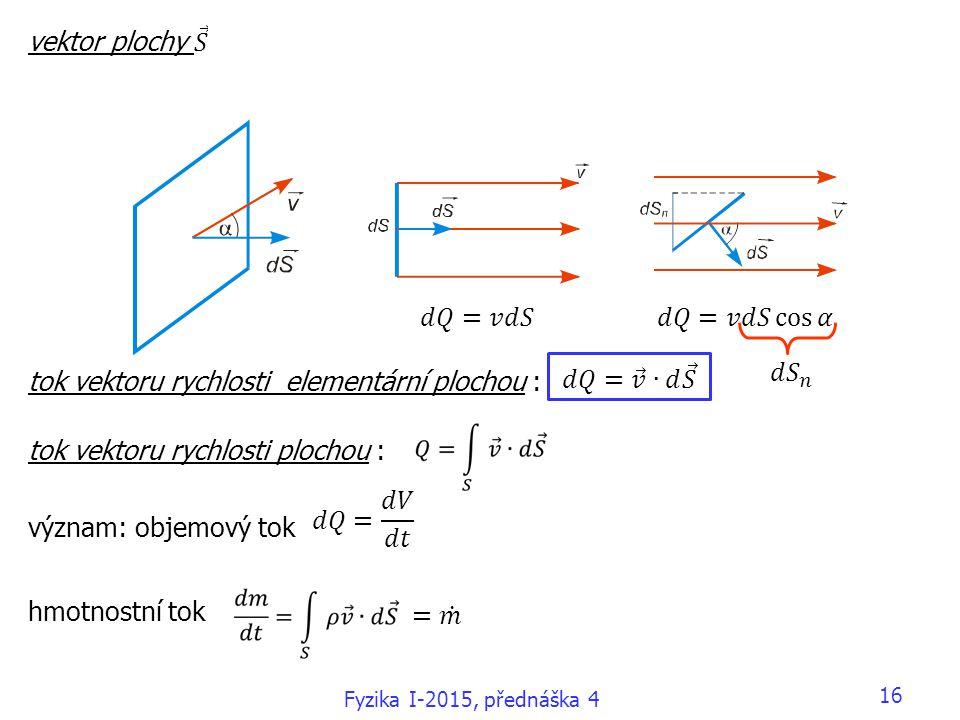 Fyzika I-2015, přednáška 4 16