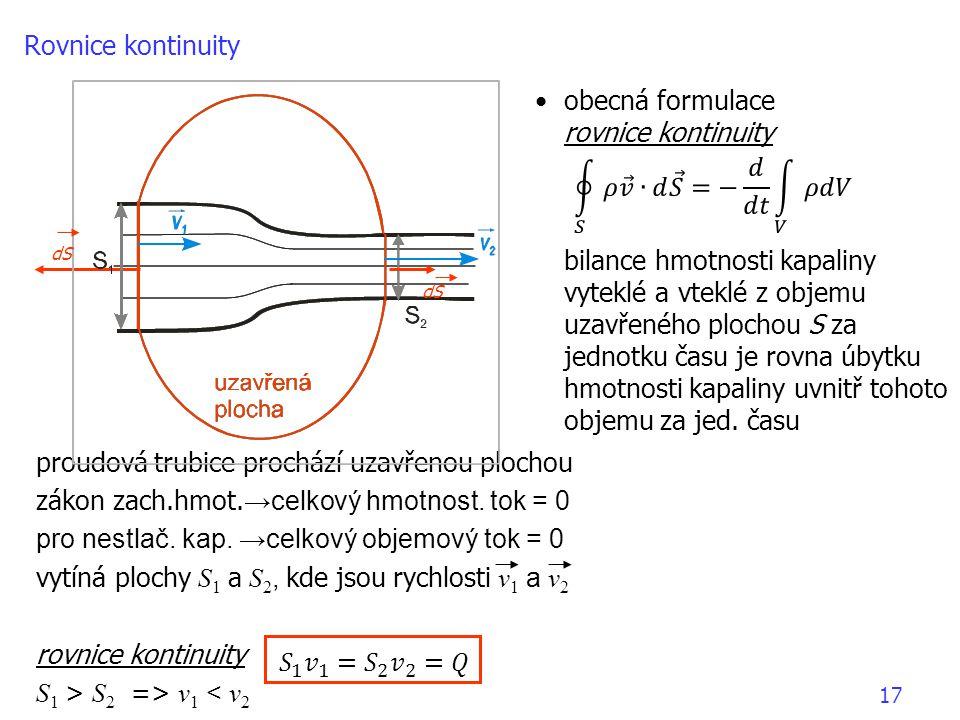 proudová trubice prochází uzavřenou plochou zákon zach.hmot. →celkový hmotnost. tok = 0 pro nestlač. kap. →celkový objemový tok = 0 vytíná plochy S 1