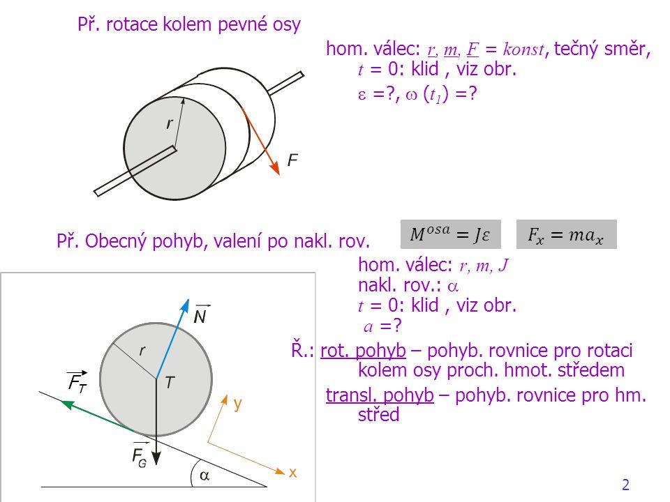 Př. rotace kolem pevné osy hom. válec: r, m, F = konst, tečný směr, t = 0: klid, viz obr.  =?,  ( t 1 ) =? Př. Obecný pohyb, valení po nakl. rov. h