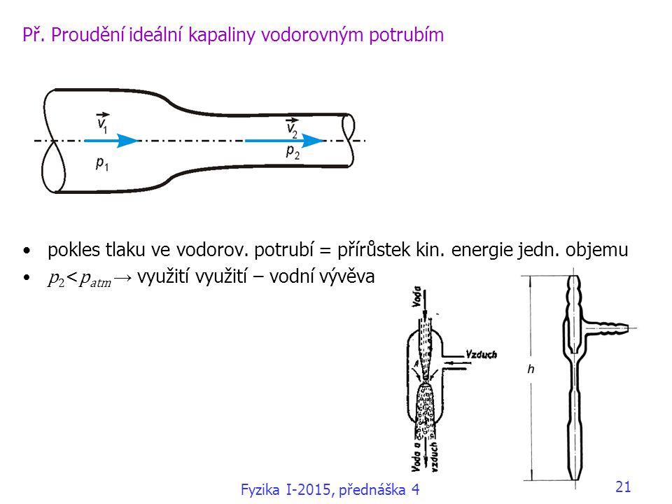 Př. Proudění ideální kapaliny vodorovným potrubím pokles tlaku ve vodorov. potrubí = přírůstek kin. energie jedn. objemu p 2 < p atm → využití využití