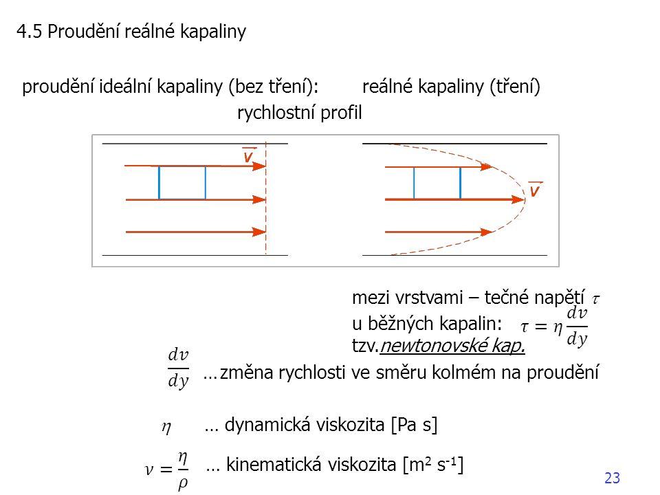 proudění ideální kapaliny (bez tření): rychlostní profil mezi vrstvami – tečné napětí  u běžných kapalin: tzv.newtonovské kap. …změna rychlosti ve sm