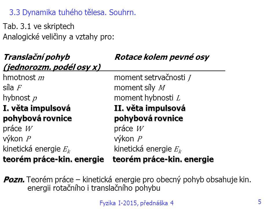 Podmínky rovnováhy z I a II.