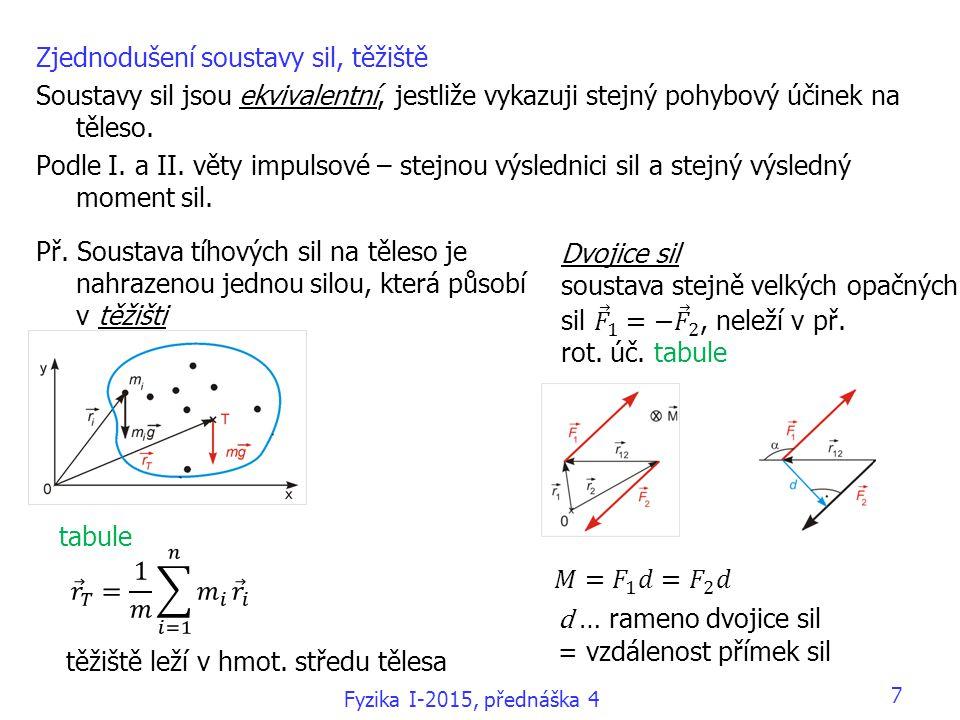 Zjednodušení soustavy sil, těžiště Soustavy sil jsou ekvivalentní, jestliže vykazuji stejný pohybový účinek na těleso. Podle I. a II. věty impulsové –